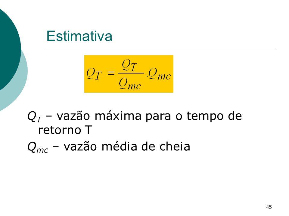 45 Estimativa Q T – vazão máxima para o tempo de retorno T Q mc – vazão média de cheia