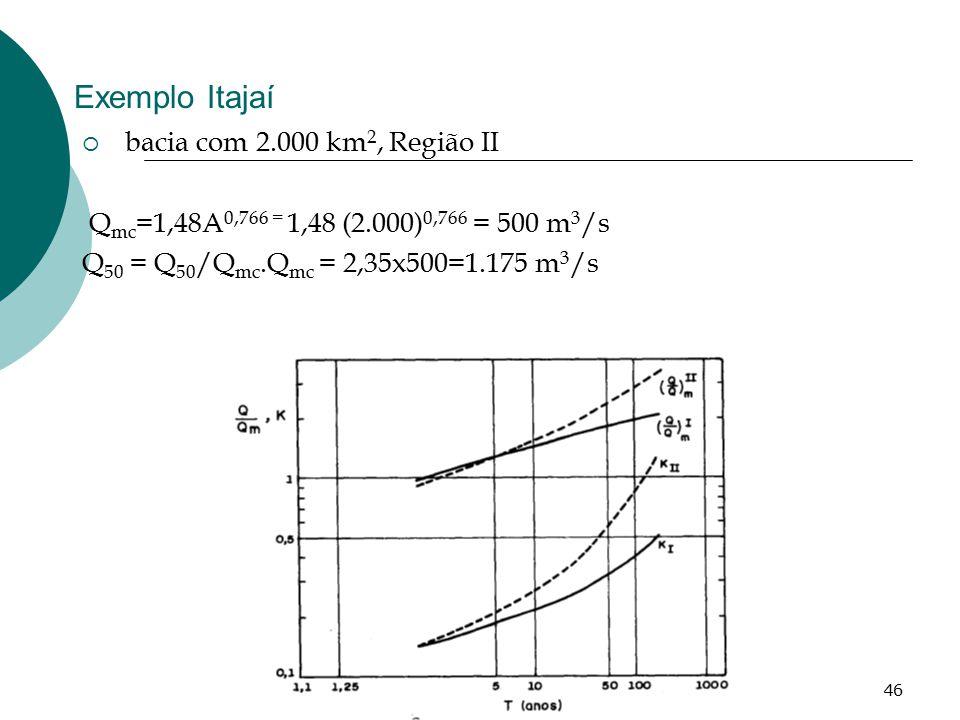 46 Exemplo Itajaí  bacia com 2.000 km 2, Região II Q mc =1,48A 0,766 = 1,48 (2.000) 0,766 = 500 m 3 /s Q 50 = Q 50 /Q mc.Q mc = 2,35x500=1.175 m 3 /s