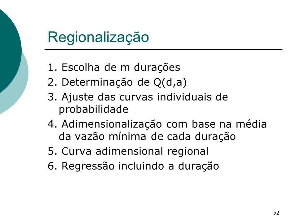 52 Regionalização 1. Escolha de m durações 2. Determinação de Q(d,a) 3. Ajuste das curvas individuais de probabilidade 4. Adimensionalização com base