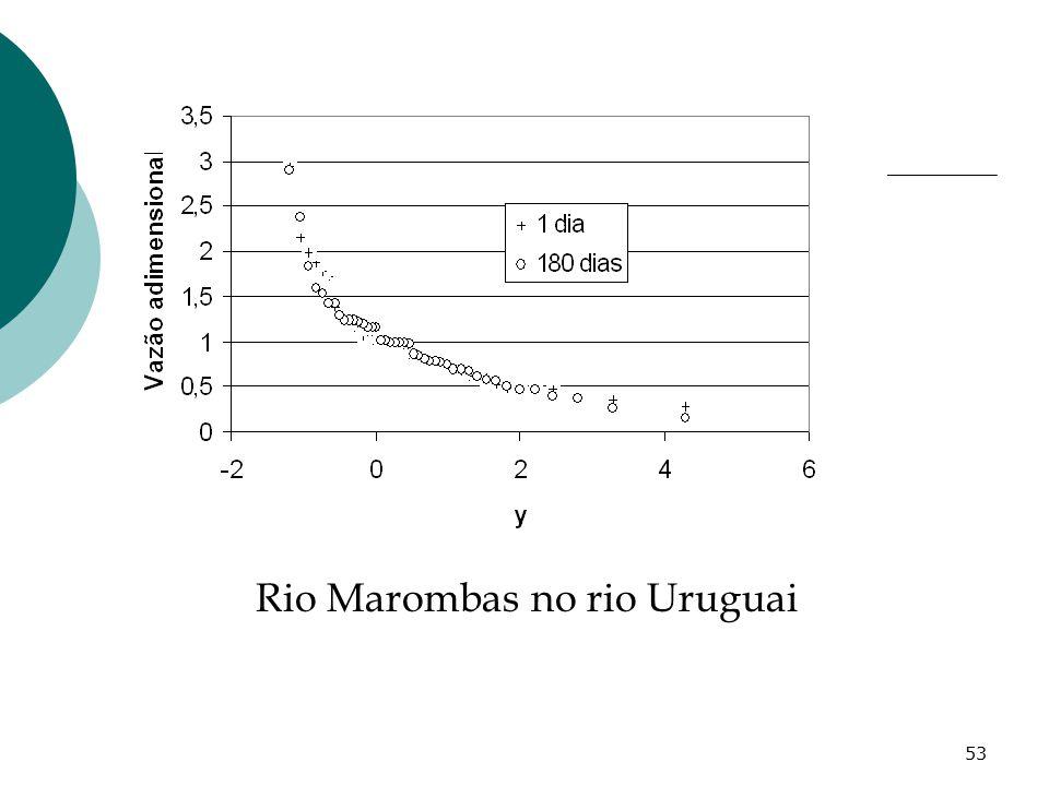 53 Rio Marombas no rio Uruguai