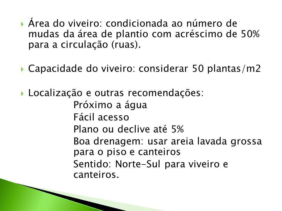  Área do viveiro: condicionada ao número de mudas da área de plantio com acréscimo de 50% para a circulação (ruas).