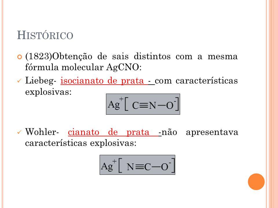 H ISTÓRICO (1823)Obtenção de sais distintos com a mesma fórmula molecular AgCNO: Liebeg- isocianato de prata - com características explosivas: Wohler-