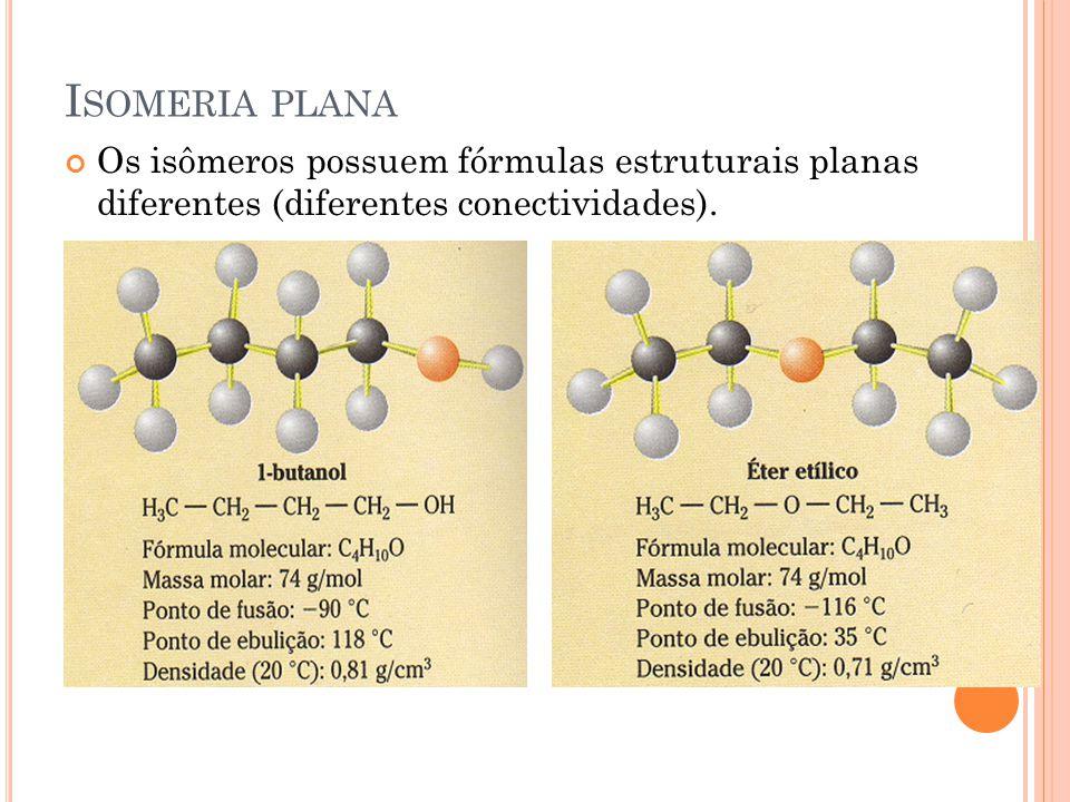 I SOMERIA PLANA Os isômeros possuem fórmulas estruturais planas diferentes (diferentes conectividades).