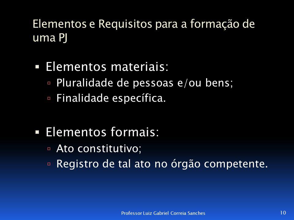 Elementos e Requisitos para a formação de uma PJ  Elementos materiais:  Pluralidade de pessoas e/ou bens;  Finalidade específica.  Elementos forma