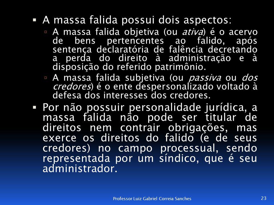  A massa falida possui dois aspectos:  A massa falida objetiva (ou ativa) é o acervo de bens pertencentes ao falido, após sentença declaratória de f