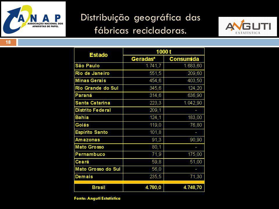 18 Distribuição geográfica das fábricas recicladoras. Fonte: Anguti Estatística