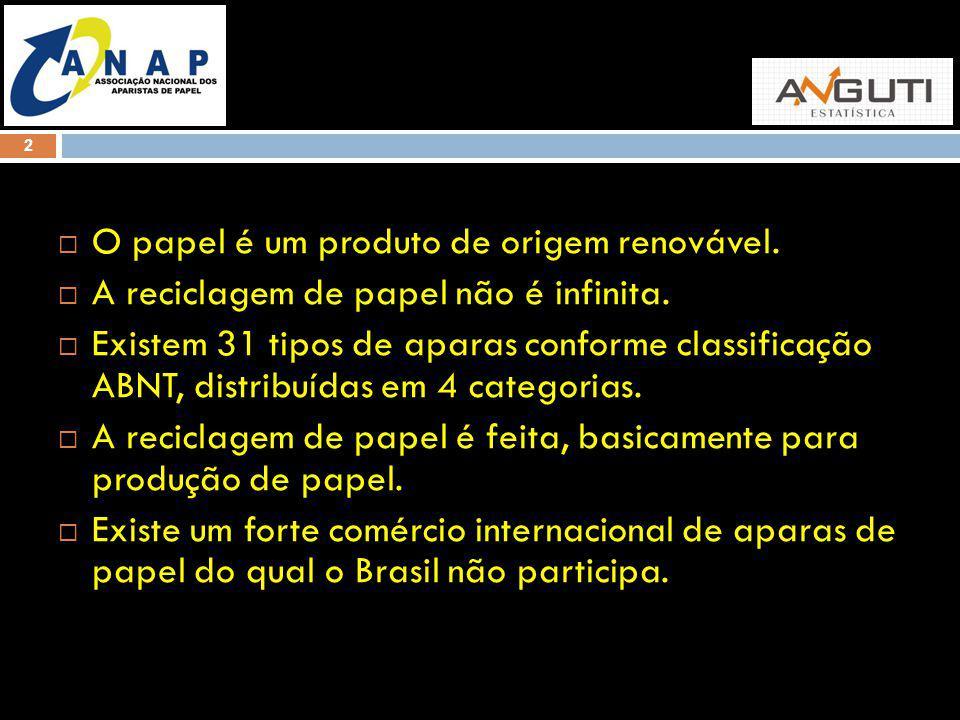 2  O papel é um produto de origem renovável. A reciclagem de papel não é infinita.
