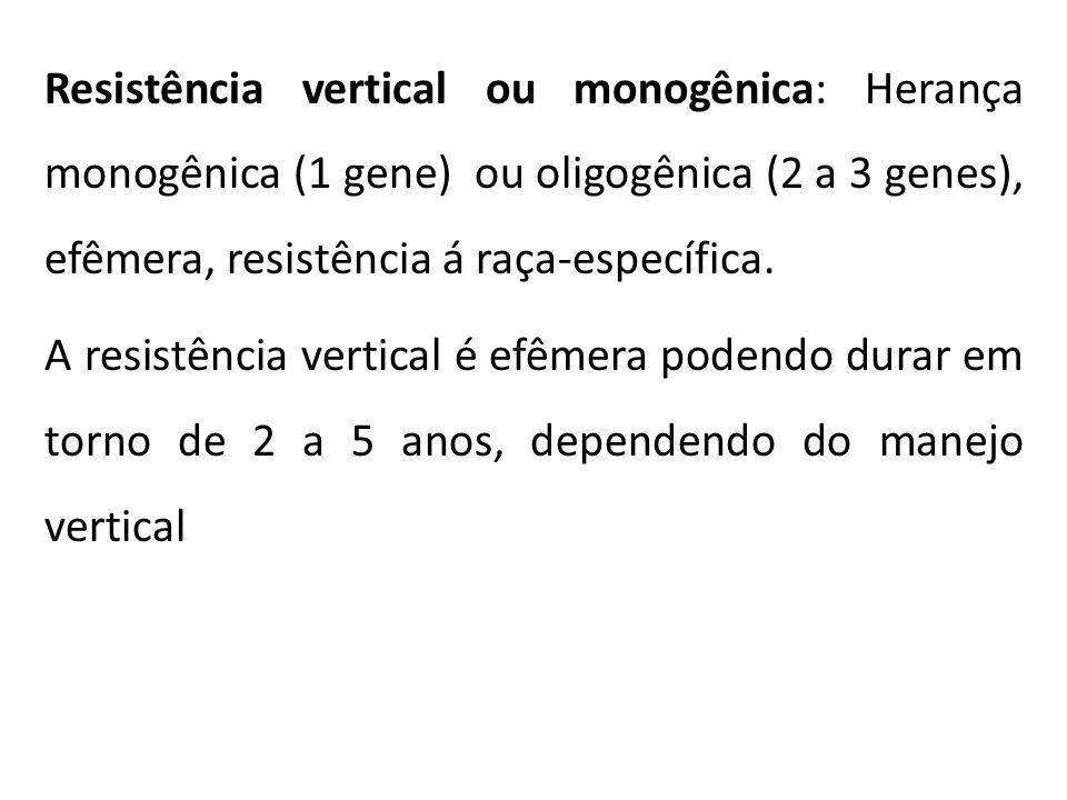 Resistência vertical ou monogênica: Herança monogênica (1 gene) ou oligogênica (2 a 3 genes), efêmera, resistência á raça-específica.