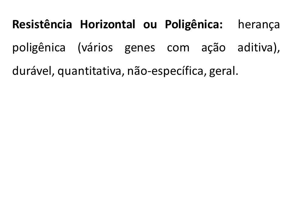 Resistência Horizontal ou Poligênica: herança poligênica (vários genes com ação aditiva), durável, quantitativa, não-específica, geral.