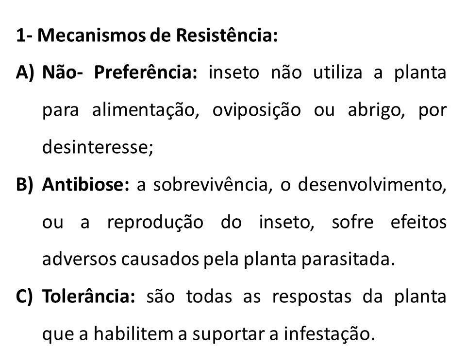 1- Mecanismos de Resistência: A)Não- Preferência: inseto não utiliza a planta para alimentação, oviposição ou abrigo, por desinteresse; B)Antibiose: a sobrevivência, o desenvolvimento, ou a reprodução do inseto, sofre efeitos adversos causados pela planta parasitada.