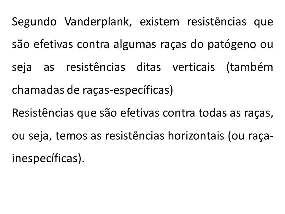 Segundo Vanderplank, existem resistências que são efetivas contra algumas raças do patógeno ou seja as resistências ditas verticais (também chamadas de raças-específicas) Resistências que são efetivas contra todas as raças, ou seja, temos as resistências horizontais (ou raça- inespecíficas).