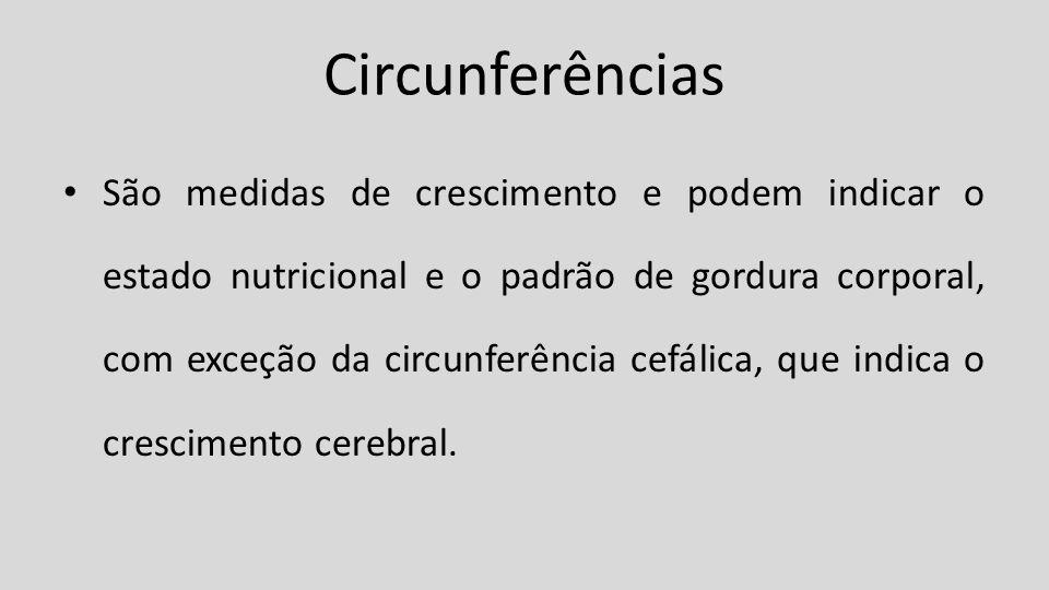 Circunferências São medidas de crescimento e podem indicar o estado nutricional e o padrão de gordura corporal, com exceção da circunferência cefálica