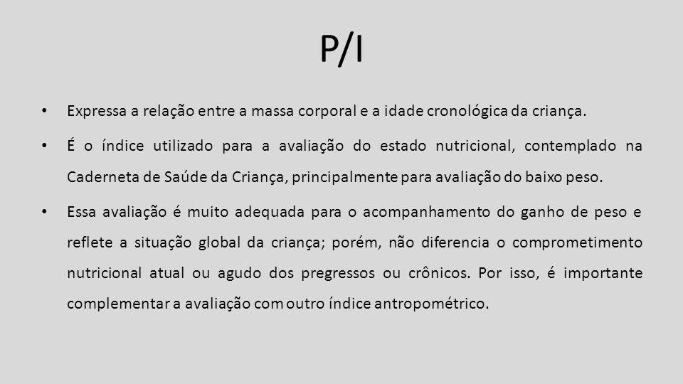 P/I Expressa a relação entre a massa corporal e a idade cronológica da criança. É o índice utilizado para a avaliação do estado nutricional, contempla