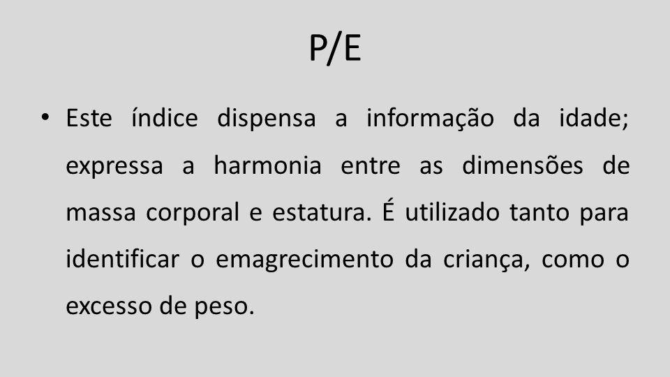 P/E Este índice dispensa a informação da idade; expressa a harmonia entre as dimensões de massa corporal e estatura. É utilizado tanto para identifica