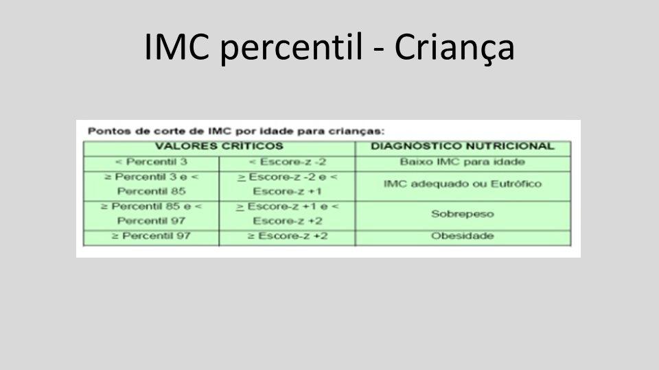 IMC percentil - Criança