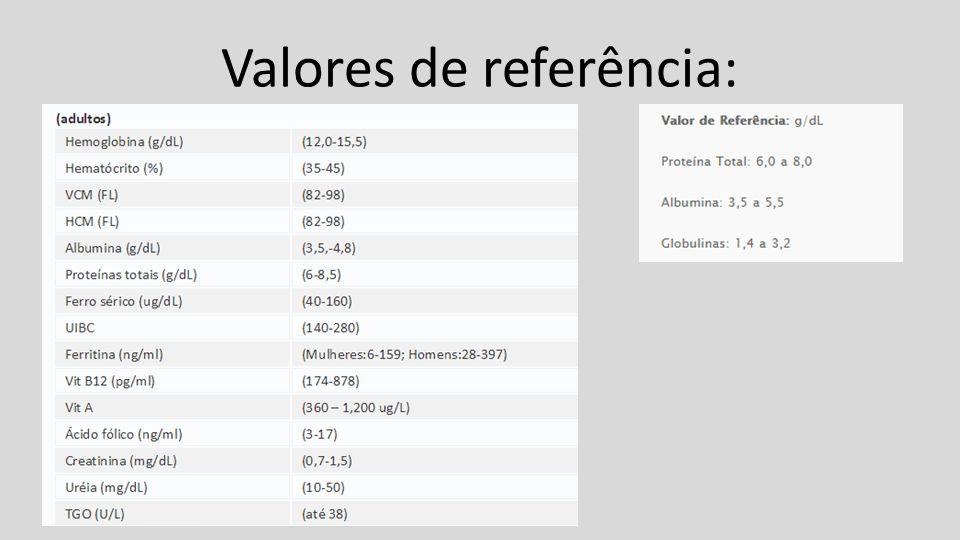 Valores de referência: