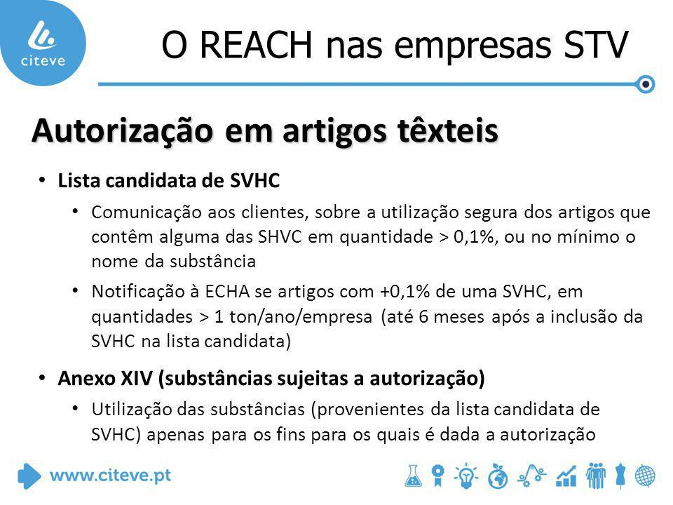O REACH nas empresas STV Autorização em artigos têxteis Lista candidata de SVHC Comunicação aos clientes, sobre a utilização segura dos artigos que contêm alguma das SHVC em quantidade > 0,1%, ou no mínimo o nome da substância Notificação à ECHA se artigos com +0,1% de uma SVHC, em quantidades > 1 ton/ano/empresa (até 6 meses após a inclusão da SVHC na lista candidata) Anexo XIV (substâncias sujeitas a autorização) Utilização das substâncias (provenientes da lista candidata de SVHC) apenas para os fins para os quais é dada a autorização