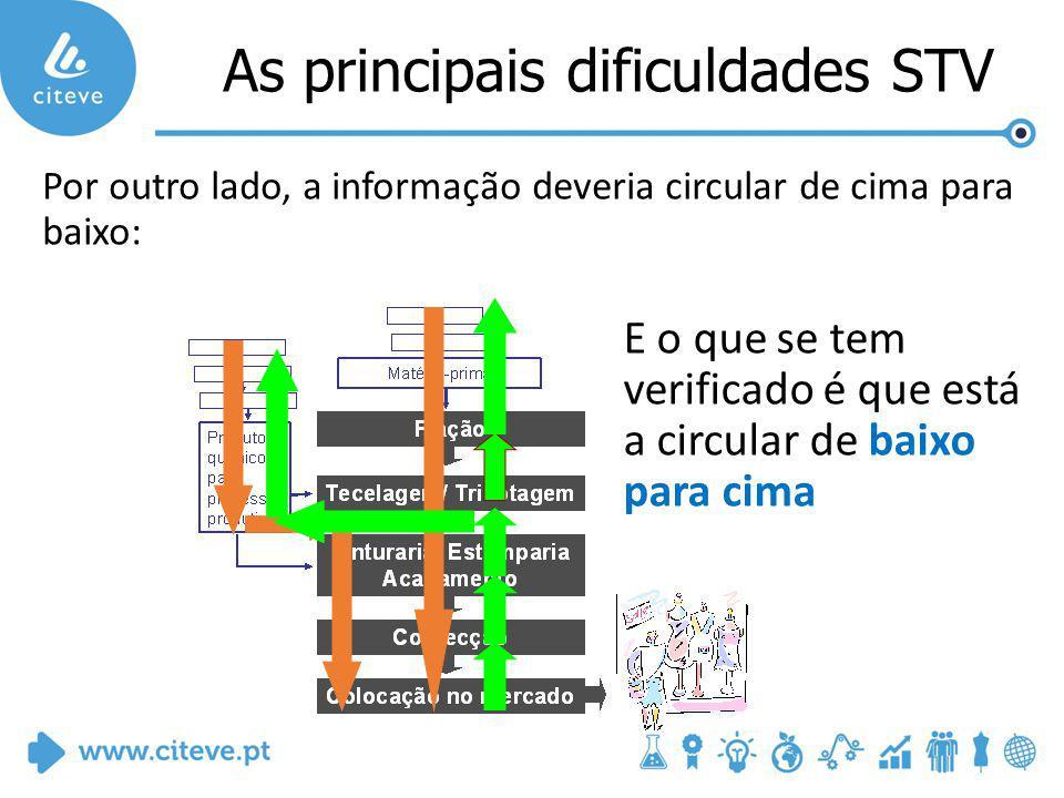 As principais dificuldades STV Por outro lado, a informação deveria circular de cima para baixo: E o que se tem verificado é que está a circular de baixo para cima