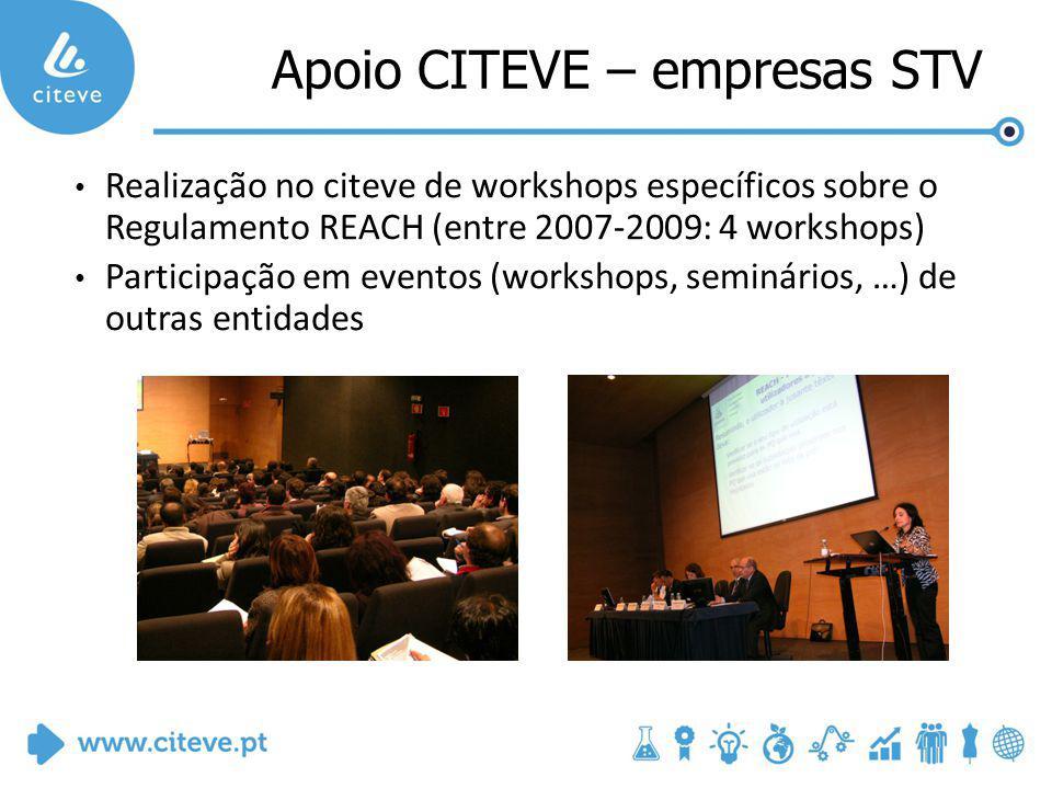 Realização no citeve de workshops específicos sobre o Regulamento REACH (entre 2007-2009: 4 workshops) Participação em eventos (workshops, seminários, …) de outras entidades Apoio CITEVE – empresas STV