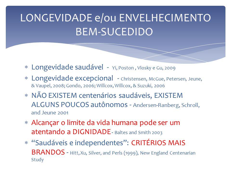  Longevidade saudável - Yi, Poston, Vlosky e Gu, 2009  Longevidade excepcional - Christensen, McGue, Petersen, Jeune, & Vaupel, 2008; Gondo, 2006; Willcox, Willcox, & Suzuki, 2006  NÃO EXISTEM centenários saudáveis, EXISTEM ALGUNS POUCOS autônomos - Andersen-Ranberg, Schroll, and Jeune 2001  Alcançar o limite da vida humana pode ser um atentando a DIGNIDADE - Baltes and Smith 2003  Saudáveis e independentes : CRITÉRIOS MAIS BRANDOS - Hitt, Xu, Silver, and Perls (1999), New England Centenarian Study LONGEVIDADE e/ou ENVELHECIMENTO BEM-SUCEDIDO