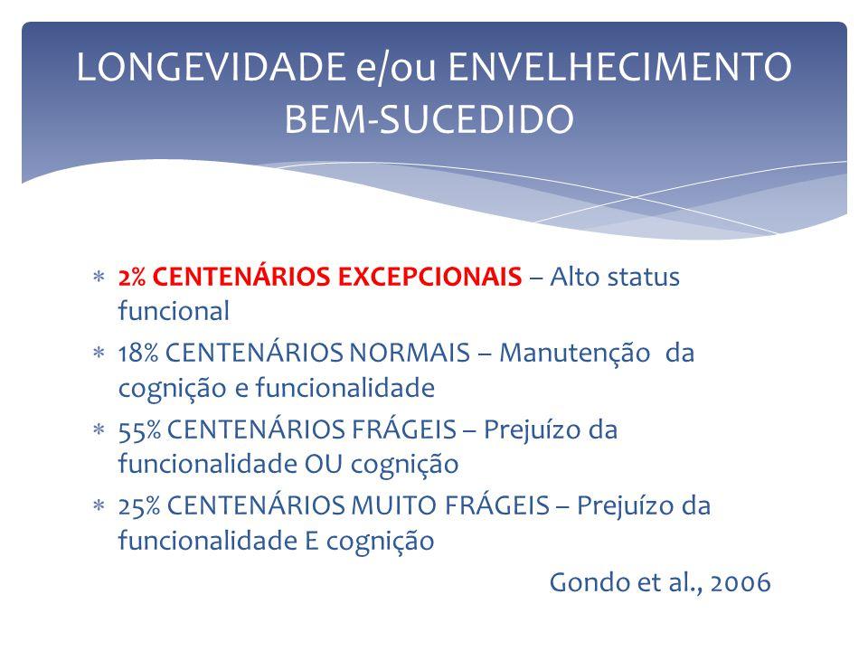  2% CENTENÁRIOS EXCEPCIONAIS – Alto status funcional  18% CENTENÁRIOS NORMAIS – Manutenção da cognição e funcionalidade  55% CENTENÁRIOS FRÁGEIS – Prejuízo da funcionalidade OU cognição  25% CENTENÁRIOS MUITO FRÁGEIS – Prejuízo da funcionalidade E cognição Gondo et al., 2006 LONGEVIDADE e/ou ENVELHECIMENTO BEM-SUCEDIDO