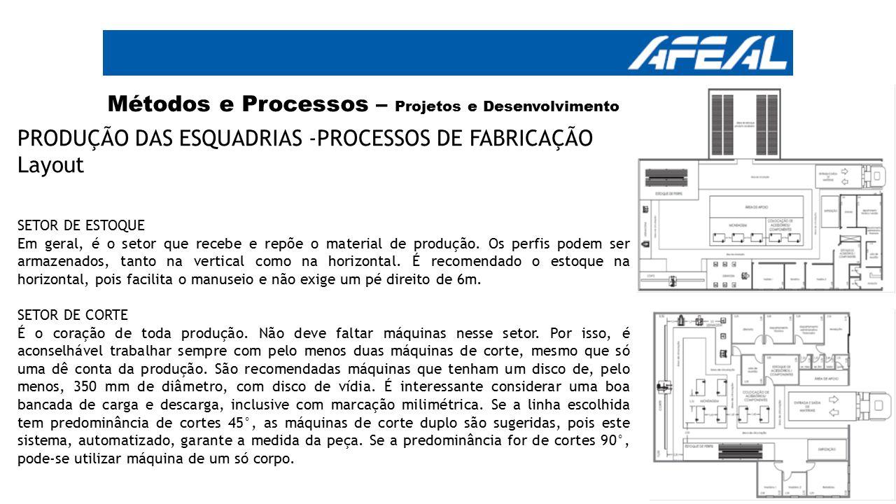 Métodos e Processos – Projetos e Desenvolvimento PRODUÇÃO DAS ESQUADRIAS -PROCESSOS DE FABRICAÇÃO Layout SETOR DE ESTOQUE Em geral, é o setor que rece