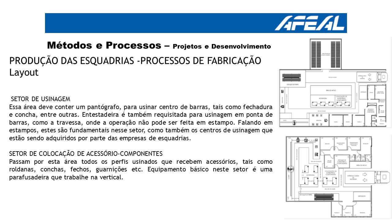 Métodos e Processos – Projetos e Desenvolvimento PRODUÇÃO DAS ESQUADRIAS -PROCESSOS DE FABRICAÇÃO Layout SETOR DE USINAGEM Essa área deve conter um pa