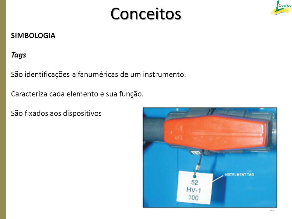 SIMBOLOGIA Tags São identificações alfanuméricas de um instrumento. Caracteriza cada elemento e sua função. São fixados aos dispositivos Conceitos 13