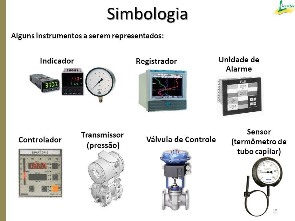 Alguns instrumentos a serem representados: Simbologia Registrador Unidade de Alarme Controlador Indicador Transmissor (pressão) Válvula de Controle Se