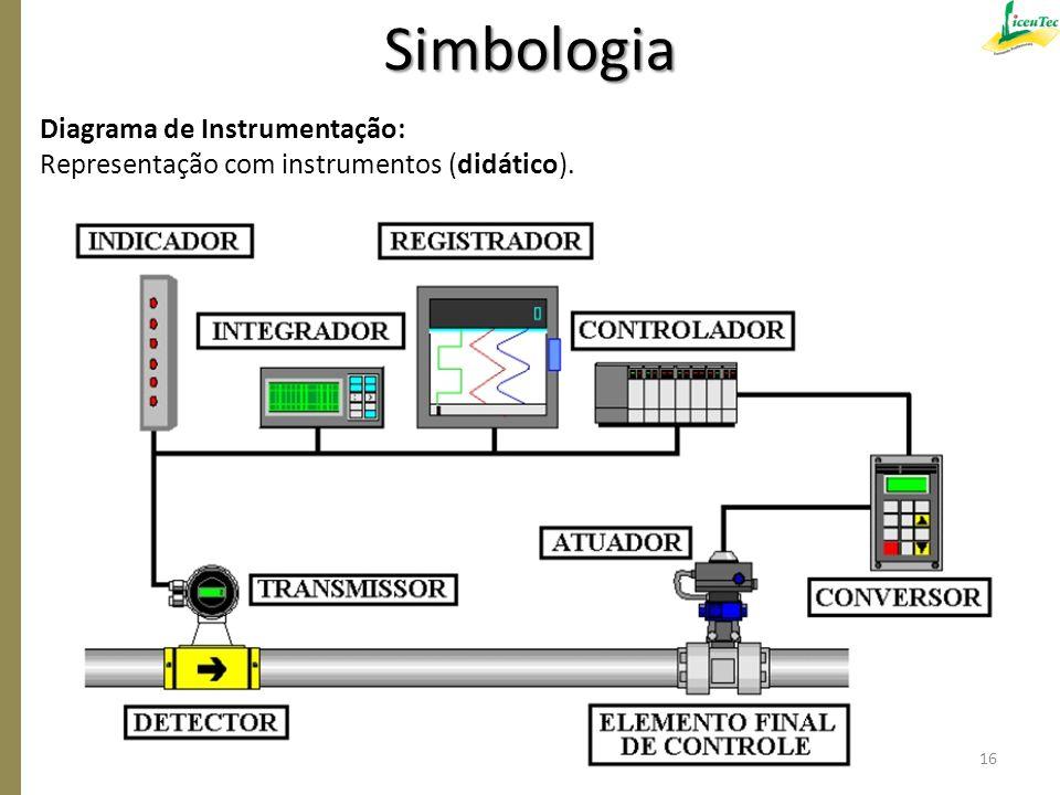 Diagrama de Instrumentação: Representação com instrumentos (didático). Simbologia 16
