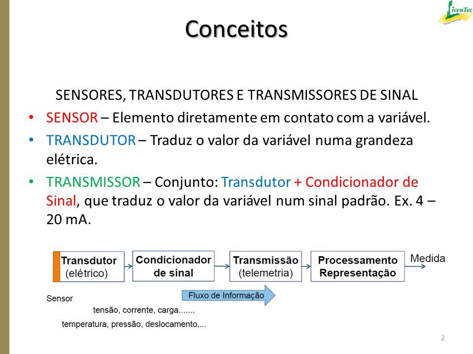 Conceitos SENSORES, TRANSDUTORES E TRANSMISSORES DE SINAL SENSOR – Elemento diretamente em contato com a variável. TRANSDUTOR – Traduz o valor da vari
