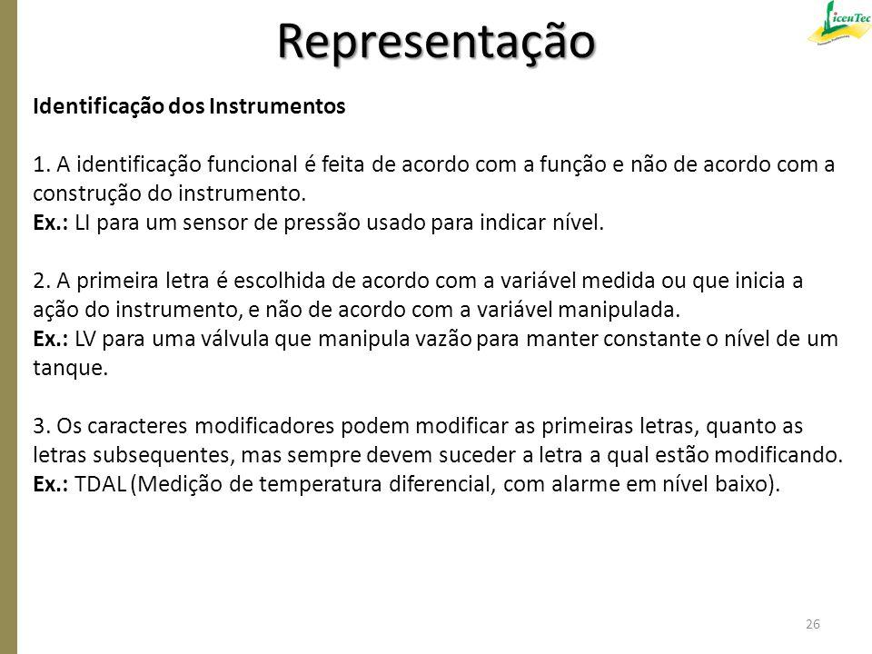 Identificação dos Instrumentos 1. A identificação funcional é feita de acordo com a função e não de acordo com a construção do instrumento. Ex.: LI pa