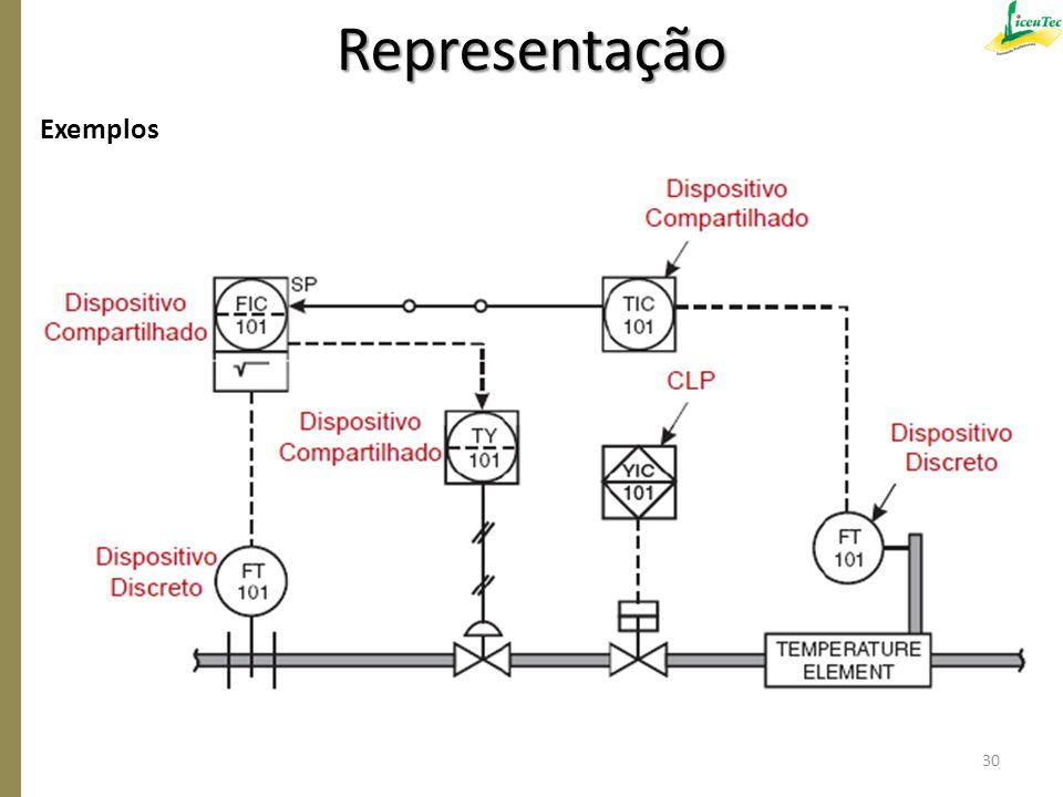 Exemplos Representação 30
