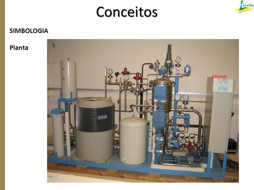 SIMBOLOGIA Planta Conceitos 4