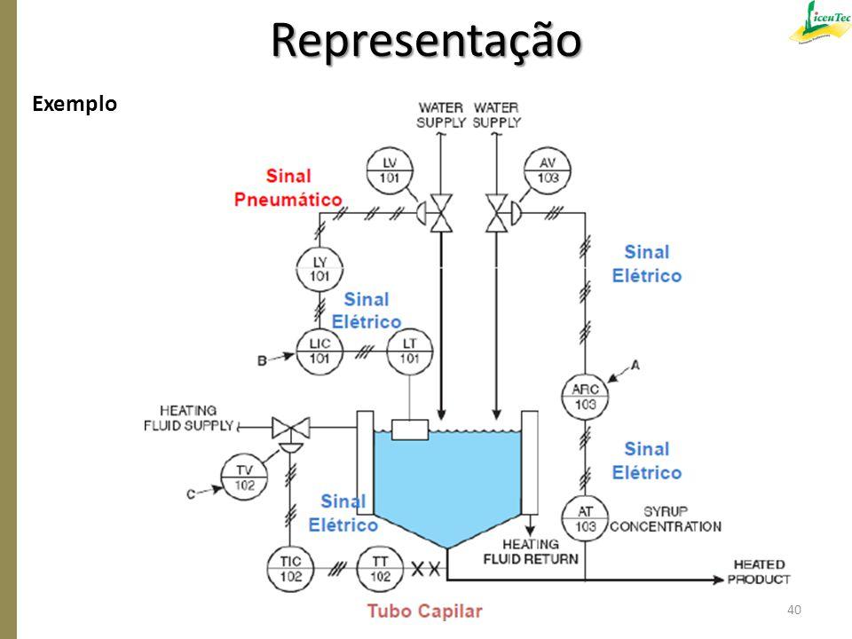 Exemplo Representação 40
