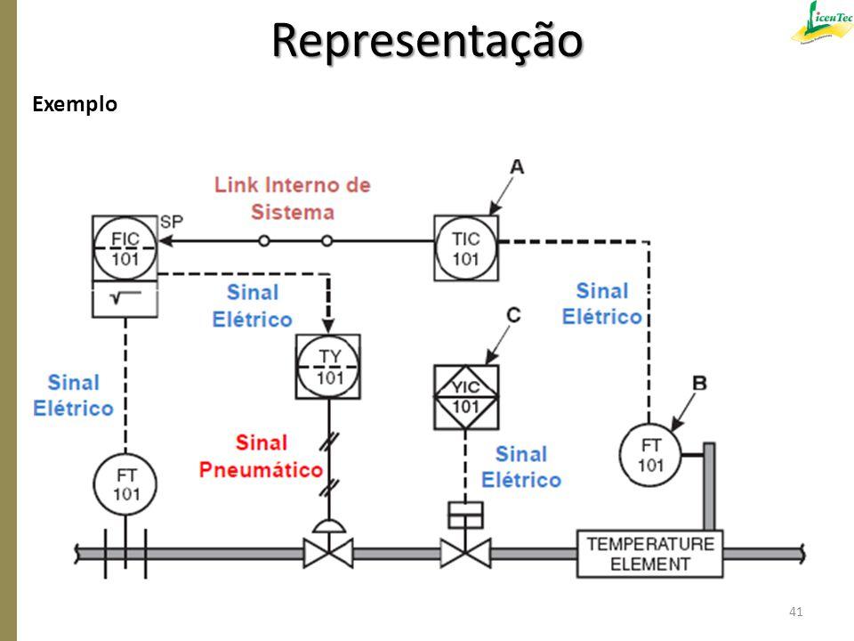 Exemplo Representação 41