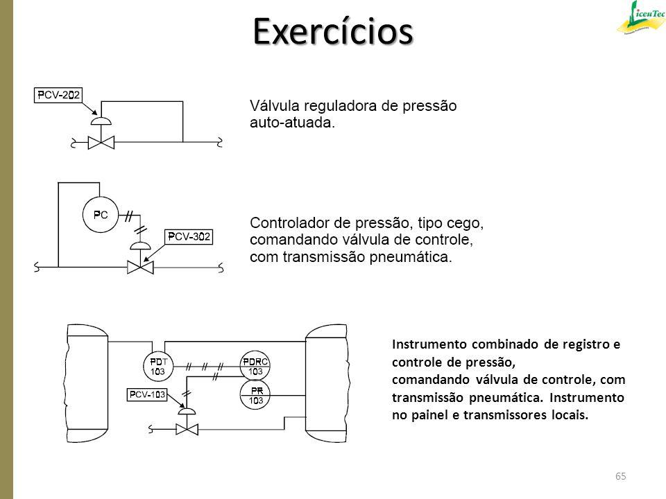 Exercícios Instrumento combinado de registro e controle de pressão, comandando válvula de controle, com transmissão pneumática. Instrumento no painel