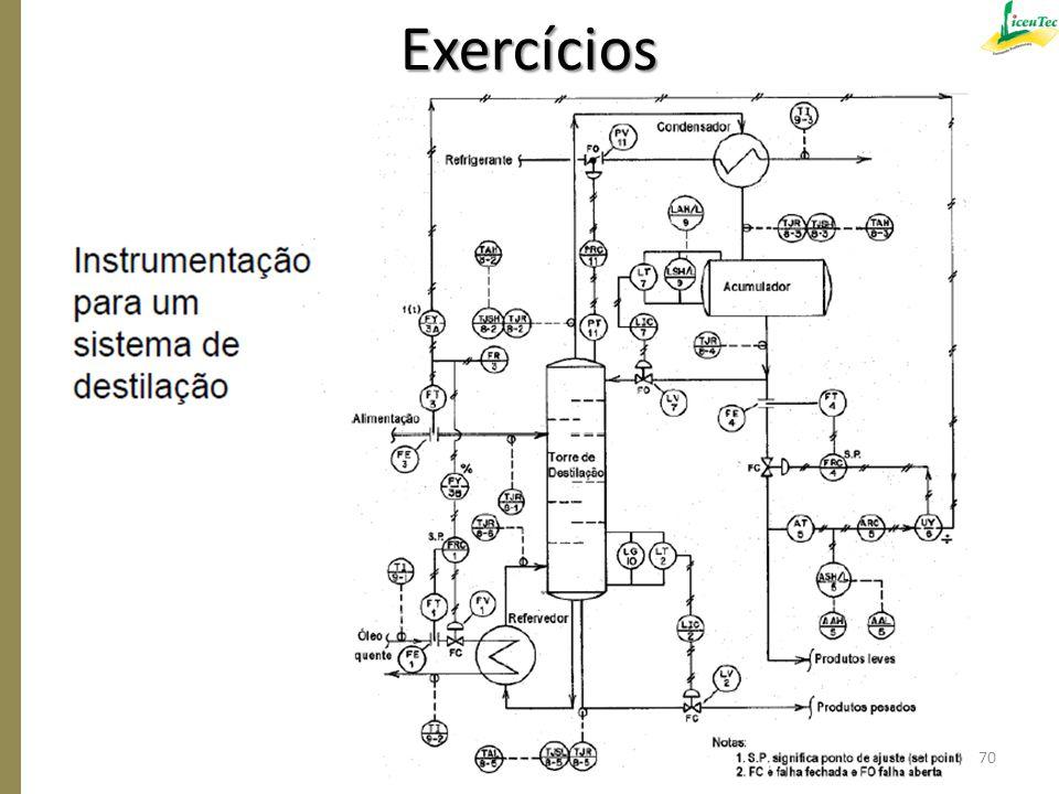 Exercícios 70