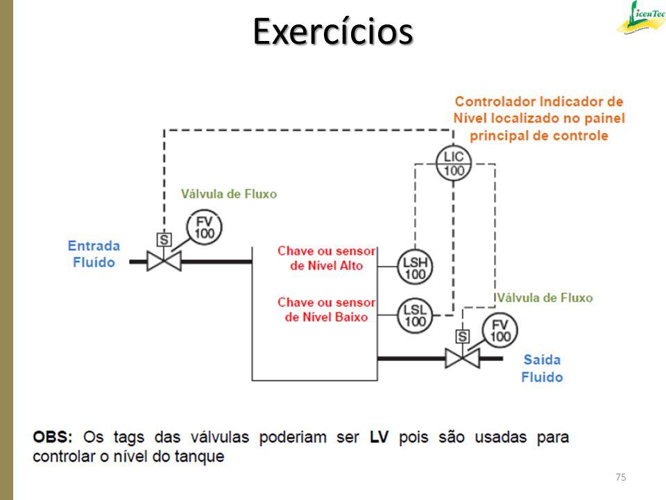 Exercícios 75