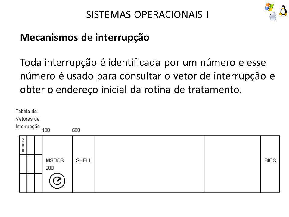 SISTEMAS OPERACIONAIS I Mecanismos de interrupção Toda interrupção é identificada por um número e esse número é usado para consultar o vetor de interrupção e obter o endereço inicial da rotina de tratamento.