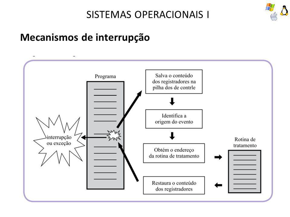 SISTEMAS OPERACIONAIS I Mecanismos de interrupção