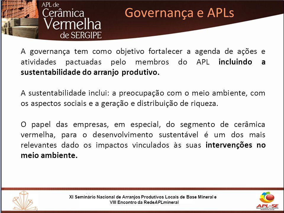 1- O grau de sustentabilidade nos APL depende do nível de compreensão e prática diária dos agentes produtivos.