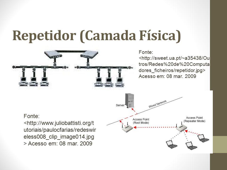 Repetidor (Camada Física) Fonte: Acesso em: 08 mar. 2009