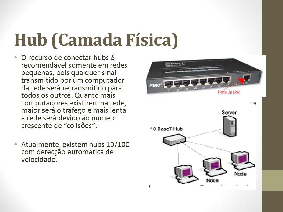 Switch Camada 3 (Camada Rede) Existem alguns switches que atuam na camada 3 do modelo OSI (Rede), pois fazem a segmentação de rede através do endereço IP ao invés de utilizar a segmentação através do endereço MAC; Diferencia do roteador, pois o switch não faz escolha do melhor caminho para os pacotes.