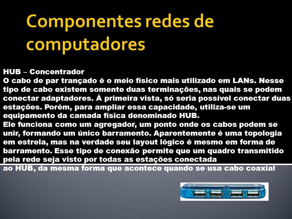 HUB – Concentrador O cabo de par trançado é o meio físico mais utilizado em LANs. Nesse tipo de cabo existem somente duas terminações, nas quais se po