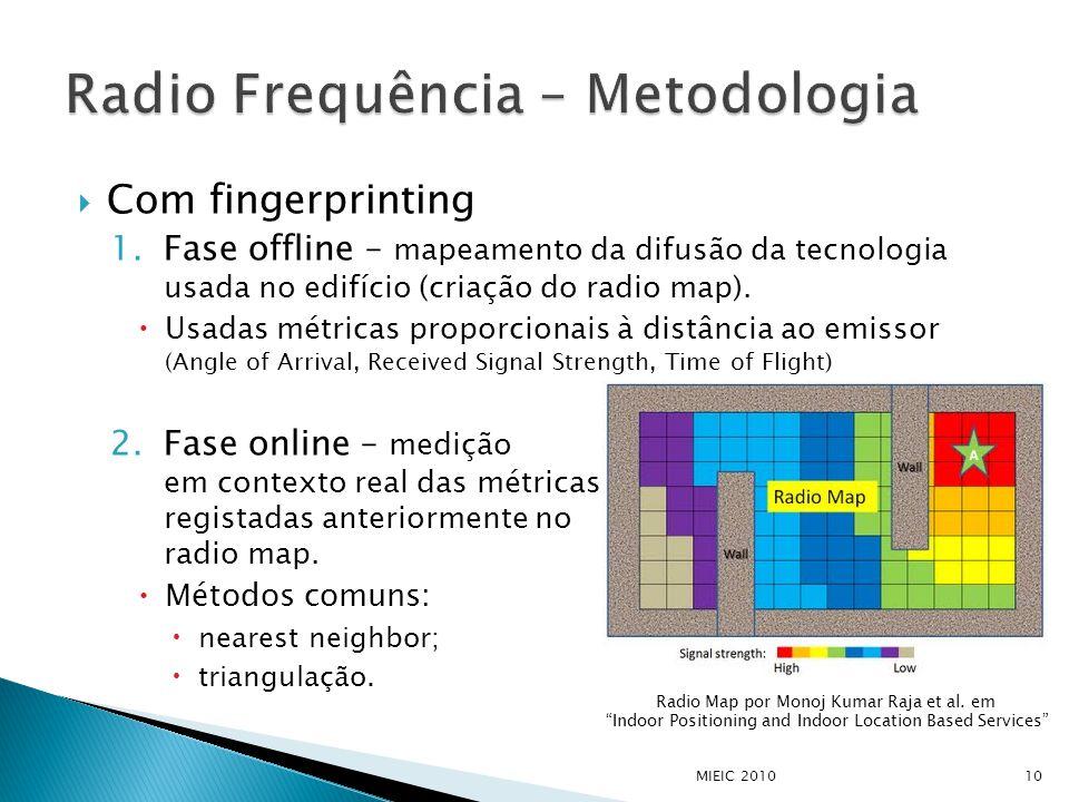  Com fingerprinting 1.Fase offline – mapeamento da difusão da tecnologia usada no edifício (criação do radio map).  Usadas métricas proporcionais à