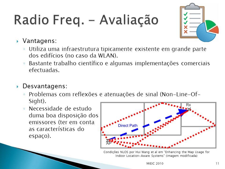  Vantagens: ◦ Utiliza uma infraestrutura tipicamente existente em grande parte dos edifícios (no caso da WLAN). ◦ Bastante trabalho científico e algu