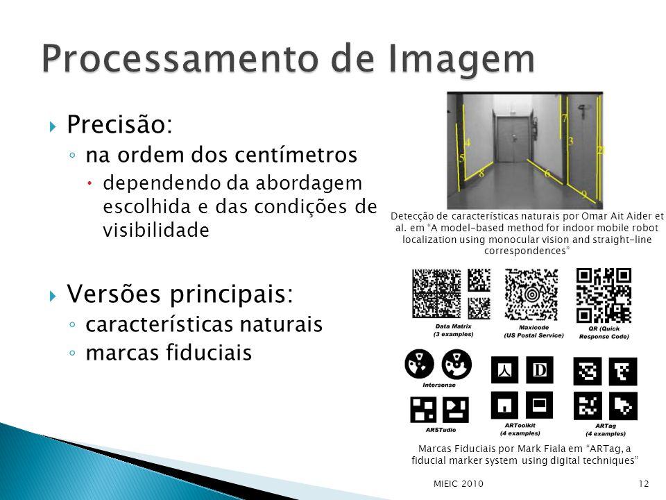  Precisão: ◦ na ordem dos centímetros  dependendo da abordagem escolhida e das condições de visibilidade  Versões principais: ◦ características nat