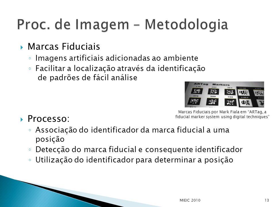  Marcas Fiduciais ◦ Imagens artificiais adicionadas ao ambiente ◦ Facilitar a localização através da identificação de padrões de fácil análise  Proc