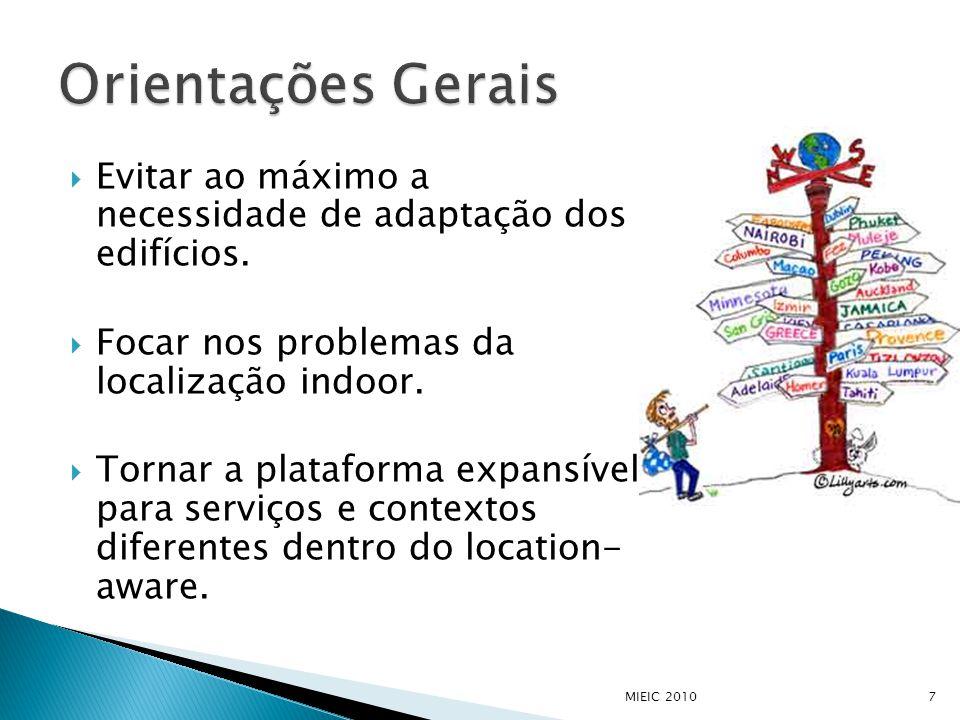  Determinação da Direcção do Deslocamento: ◦ Utilização da bússola ou giroscópio; ◦ Utilização conjunta da bússola e giroscópio, combinados com um filtro de Kalman.
